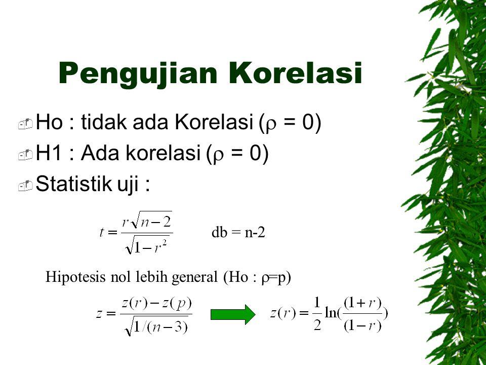Pengujian Korelasi  Ho : tidak ada Korelasi (  = 0)  H1 : Ada korelasi (  = 0)  Statistik uji : Hipotesis nol lebih general (Ho :  =p) db = n-2
