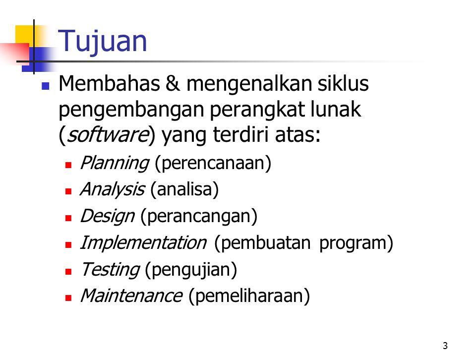 3 Tujuan Membahas & mengenalkan siklus pengembangan perangkat lunak (software) yang terdiri atas: Planning (perencanaan) Analysis (analisa) Design (perancangan) Implementation (pembuatan program) Testing (pengujian) Maintenance (pemeliharaan)