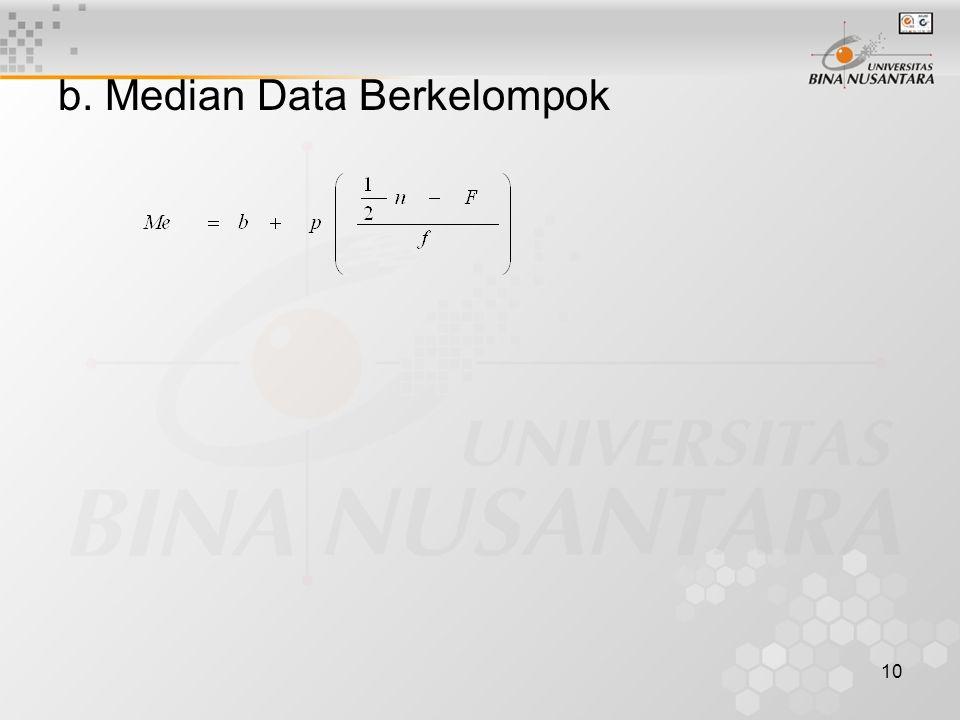 b. Median Data Berkelompok 10