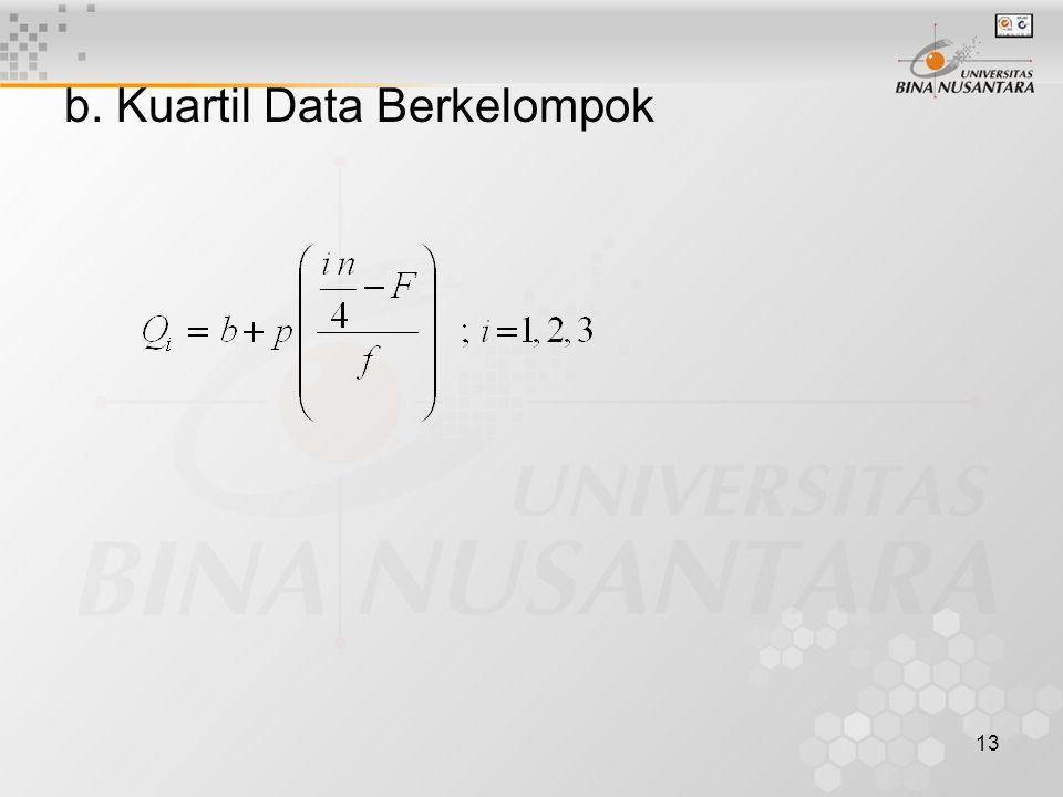b. Kuartil Data Berkelompok 13
