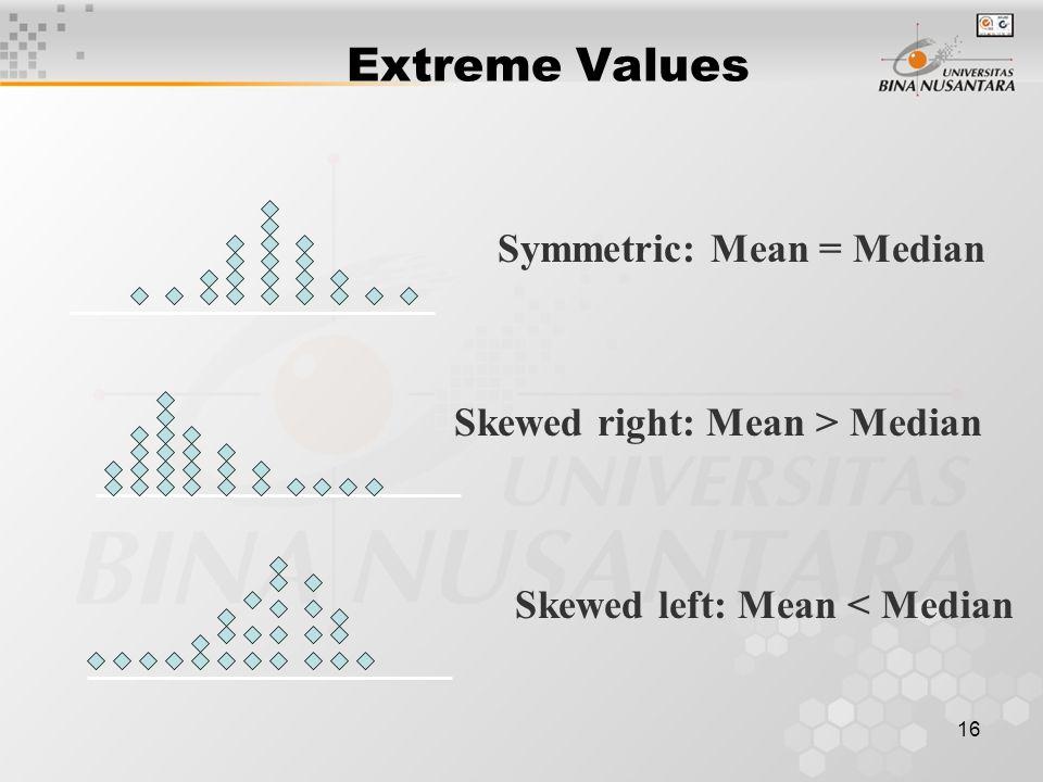 16 Extreme Values Skewed left: Mean < Median Skewed right: Mean > Median Symmetric: Mean = Median