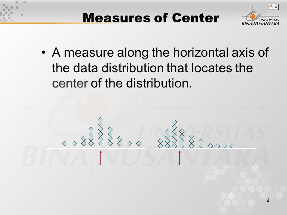 4 Measures of Center centerA measure along the horizontal axis of the data distribution that locates the center of the distribution.
