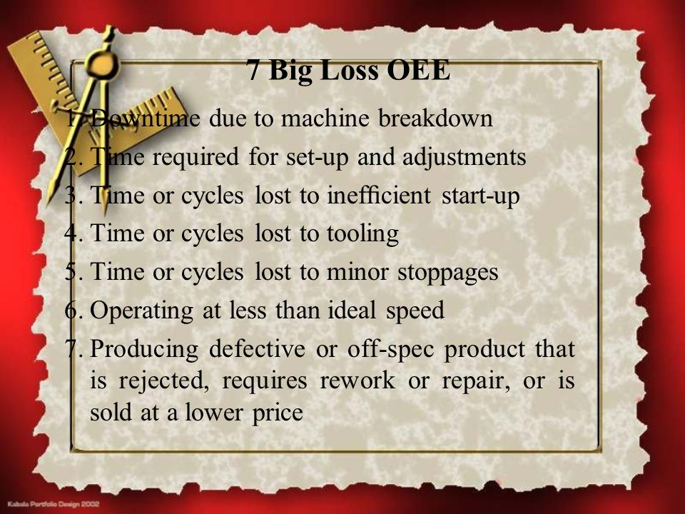 7 Big Loss OEE 1.Downtime due to machine breakdown 2.Time required for set-up and adjustments 3.Time or cycles lost to inefficient start-up 4.Time or c