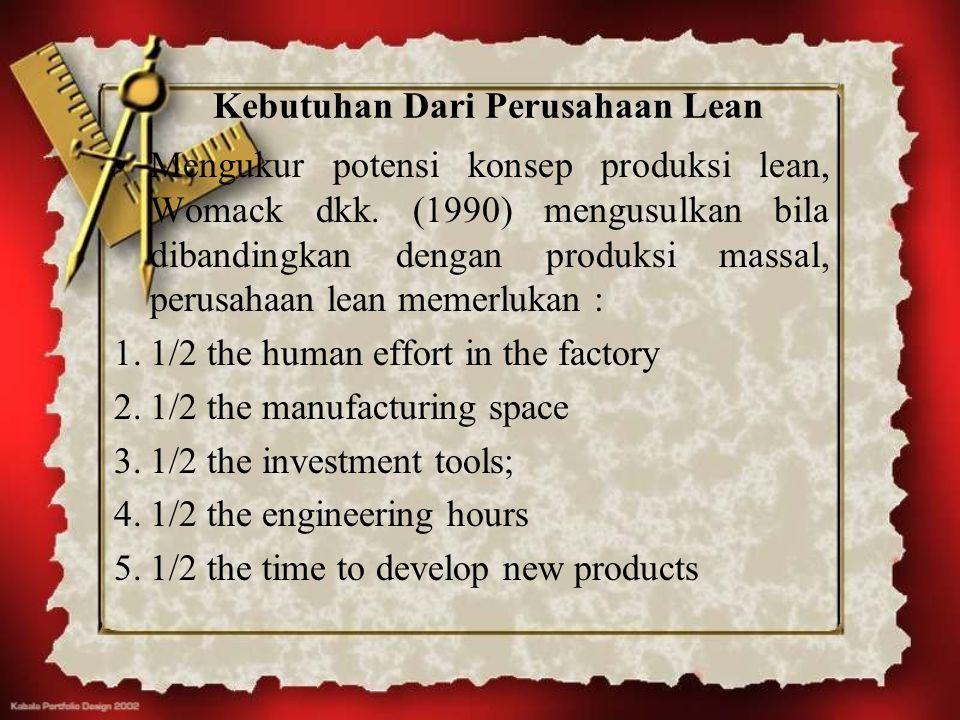 Kebutuhan Dari Perusahaan Lean Mengukur potensi konsep produksi lean, Womack dkk. (1990) mengusulkan bila dibandingkan dengan produksi massal, perusah