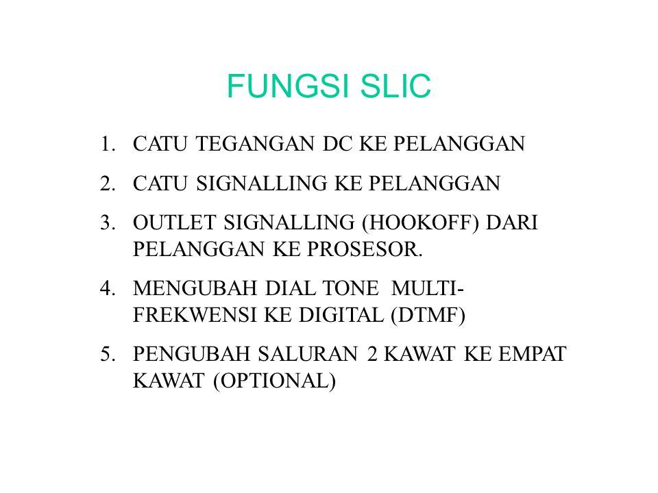 FUNGSI SLIC 1.CATU TEGANGAN DC KE PELANGGAN 2.CATU SIGNALLING KE PELANGGAN 3.OUTLET SIGNALLING (HOOKOFF) DARI PELANGGAN KE PROSESOR. 4.MENGUBAH DIAL T