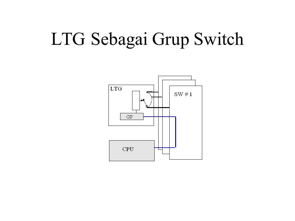 CPU 1.Mengkoordinasi proses penyambungan antar controller (DLUC, GP dan SNP) 2.