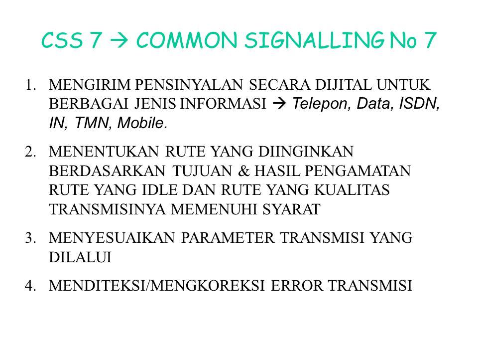 KONFIGURASI CSS 7