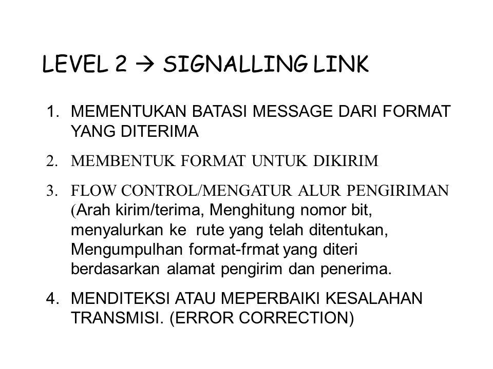 LEVEL 1  DATA LINK/FISIK 1.ANTAR MUKA (TRANSMISI)  Menyesuaikan : - FISIK : jenis konektor - ELEKTRICAL : Impedansi, level sinyal - SINYAL : Bit rate, format sinyal, protokol 2.TEKNIK PENGGANDAAN (MULTIPLE ACCESS) - Slot 16 dari PCM 2048 kbps (sistim 30 ch) - Slot 13 dari sistim 24 ch