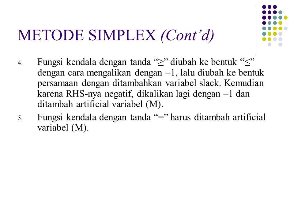 "METODE SIMPLEX (Cont'd) 4. Fungsi kendala dengan tanda ""≥"" diubah ke bentuk ""≤"" dengan cara mengalikan dengan –1, lalu diubah ke bentuk persamaan deng"