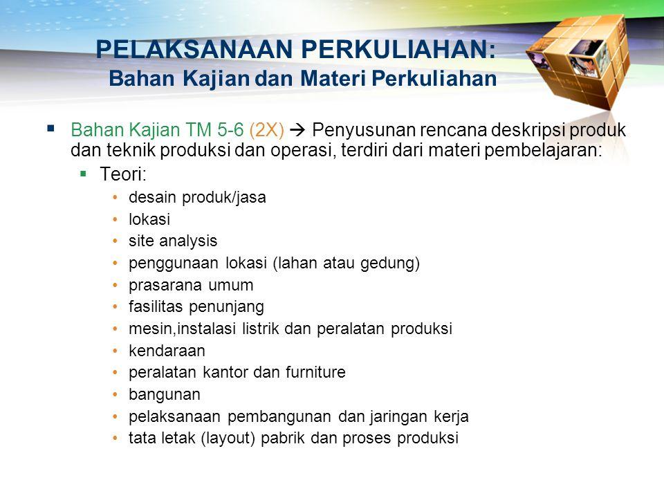 PELAKSANAAN PERKULIAHAN: Bahan Kajian dan Materi Perkuliahan  Bahan Kajian TM 5-6 (2X)  Penyusunan rencana deskripsi produk dan teknik produksi dan