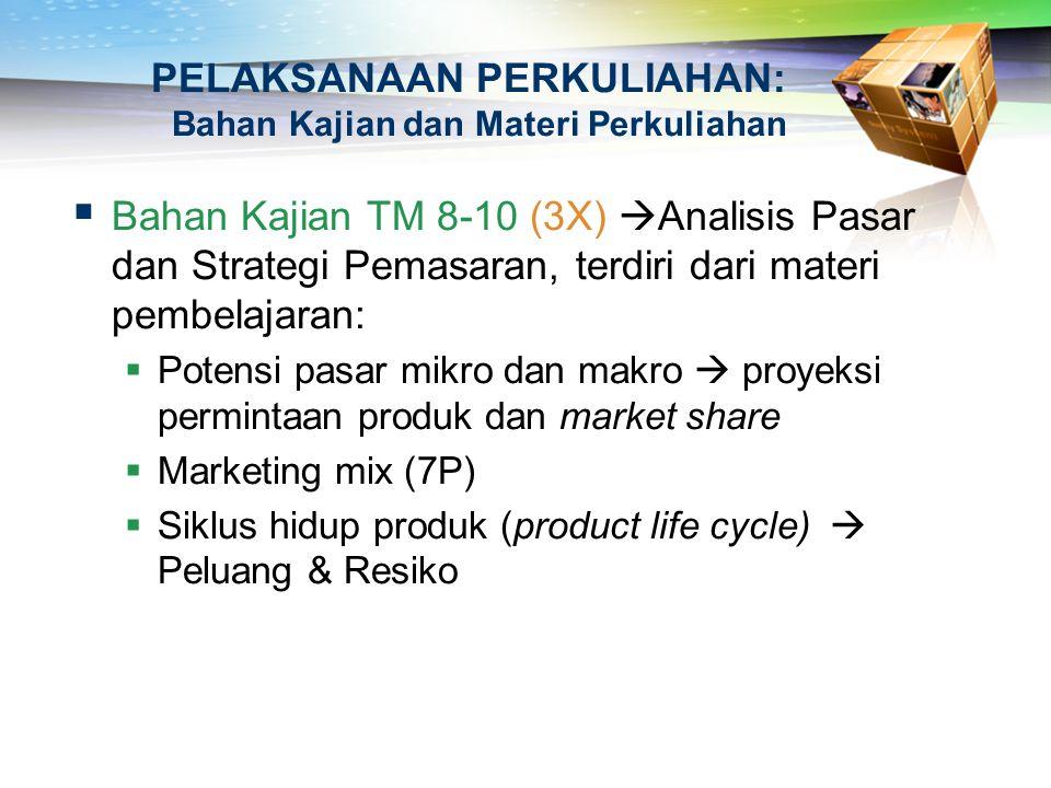 PELAKSANAAN PERKULIAHAN: Bahan Kajian dan Materi Perkuliahan  Bahan Kajian TM 8-10 (3X)  Analisis Pasar dan Strategi Pemasaran, terdiri dari materi