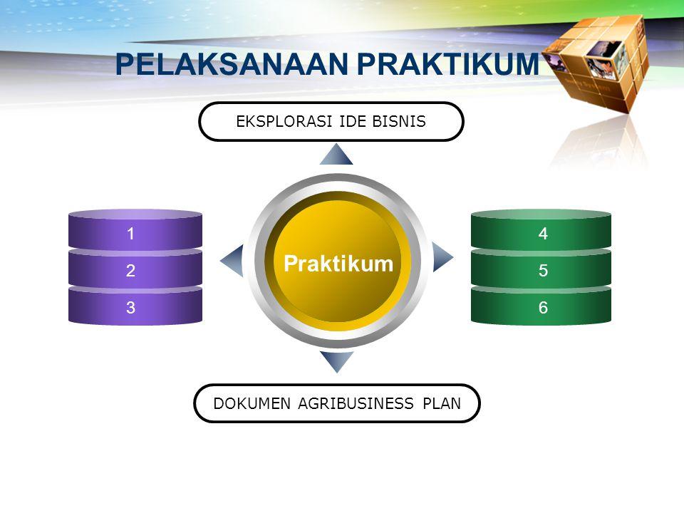 PELAKSANAAN PRAKTIKUM Praktikum DOKUMEN AGRIBUSINESS PLAN 1 2 3 4 5 6 EKSPLORASI IDE BISNIS