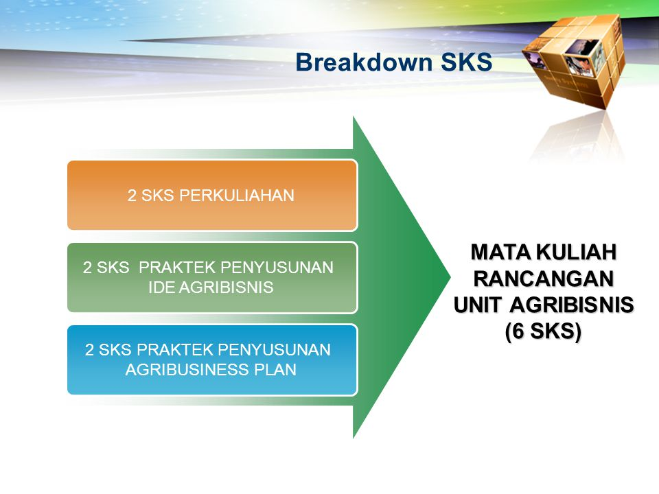 Breakdown SKS 2 SKS PERKULIAHAN 2 SKS PRAKTEK PENYUSUNAN IDE AGRIBISNIS 2 SKS PRAKTEK PENYUSUNAN AGRIBUSINESS PLAN MATA KULIAH RANCANGAN UNIT AGRIBISN