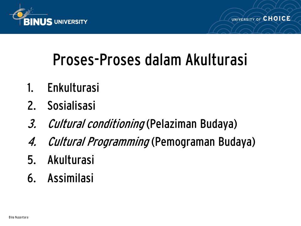 Bina Nusantara Proses-Proses dalam Akulturasi  Enkulturasi  Sosialisasi  Cultural conditioning (Pelaziman Budaya)  Cultural Programming (Pemog