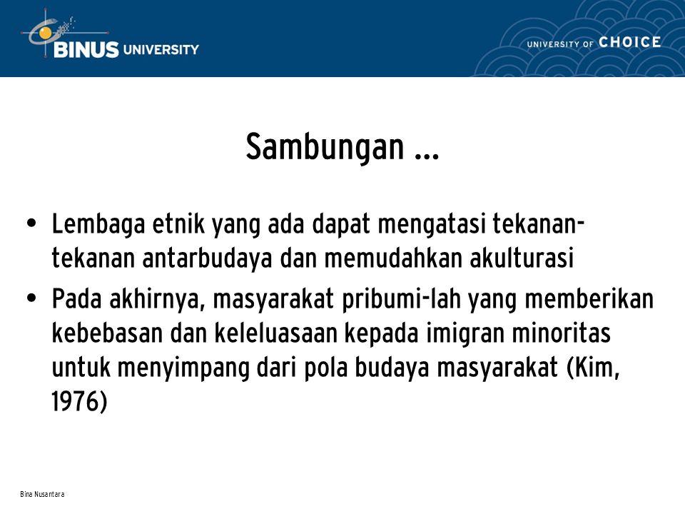 Bina Nusantara Subkultur … Embedded process, dalam sebuah kultur.
