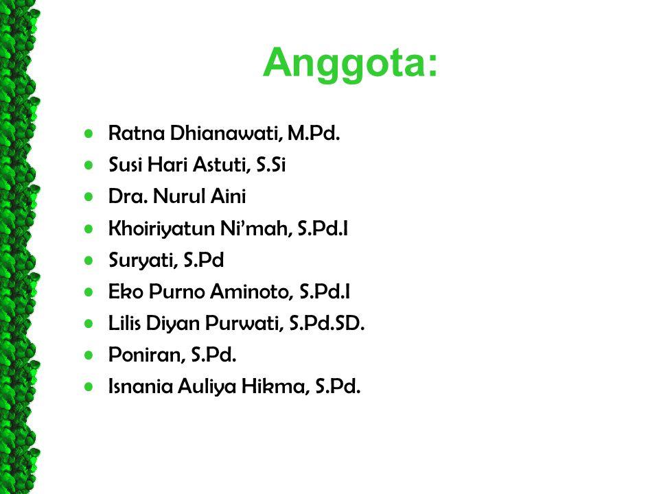 Anggota: Ratna Dhianawati, M.Pd. Susi Hari Astuti, S.Si Dra. Nurul Aini Khoiriyatun Ni'mah, S.Pd.I Suryati, S.Pd Eko Purno Aminoto, S.Pd.I Lilis Diyan