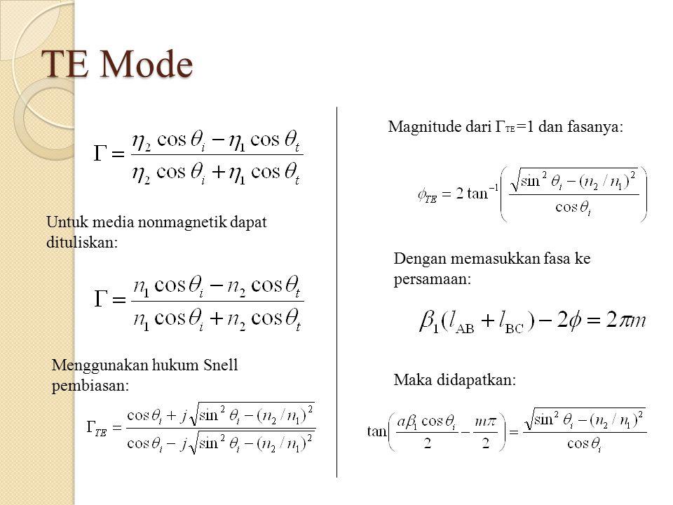 TE Mode Untuk media nonmagnetik dapat dituliskan: Menggunakan hukum Snell pembiasan: Magnitude dari Γ TE =1 dan fasanya: Dengan memasukkan fasa ke per