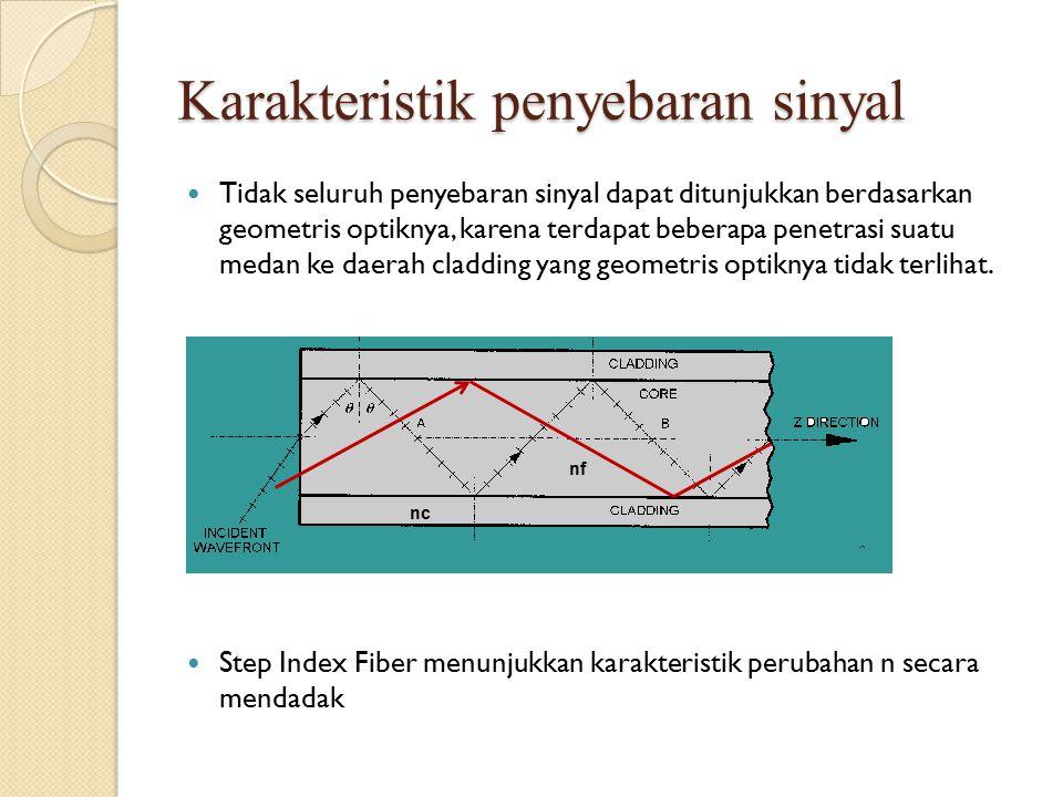 Karakteristik penyebaran sinyal Tidak seluruh penyebaran sinyal dapat ditunjukkan berdasarkan geometris optiknya, karena terdapat beberapa penetrasi s