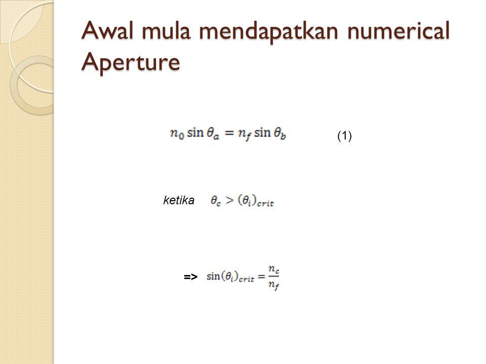 Awal mula mendapatkan numerical Aperture ketika => (1)