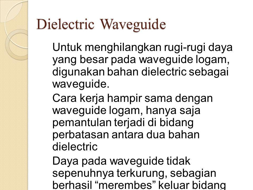Dielectric Waveguide Untuk menghilangkan rugi-rugi daya yang besar pada waveguide logam, digunakan bahan dielectric sebagai waveguide. Cara kerja hamp