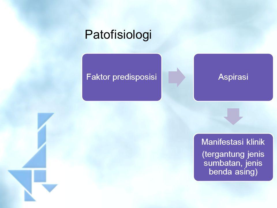 Patofisiologi Faktor predisposisiAspirasi Manifestasi klinik (tergantung jenis sumbatan, jenis benda asing)