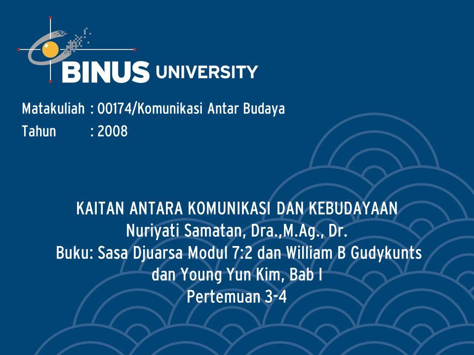 KAITAN ANTARA KOMUNIKASI DAN KEBUDAYAAN Nuriyati Samatan, Dra.,M.Ag., Dr.