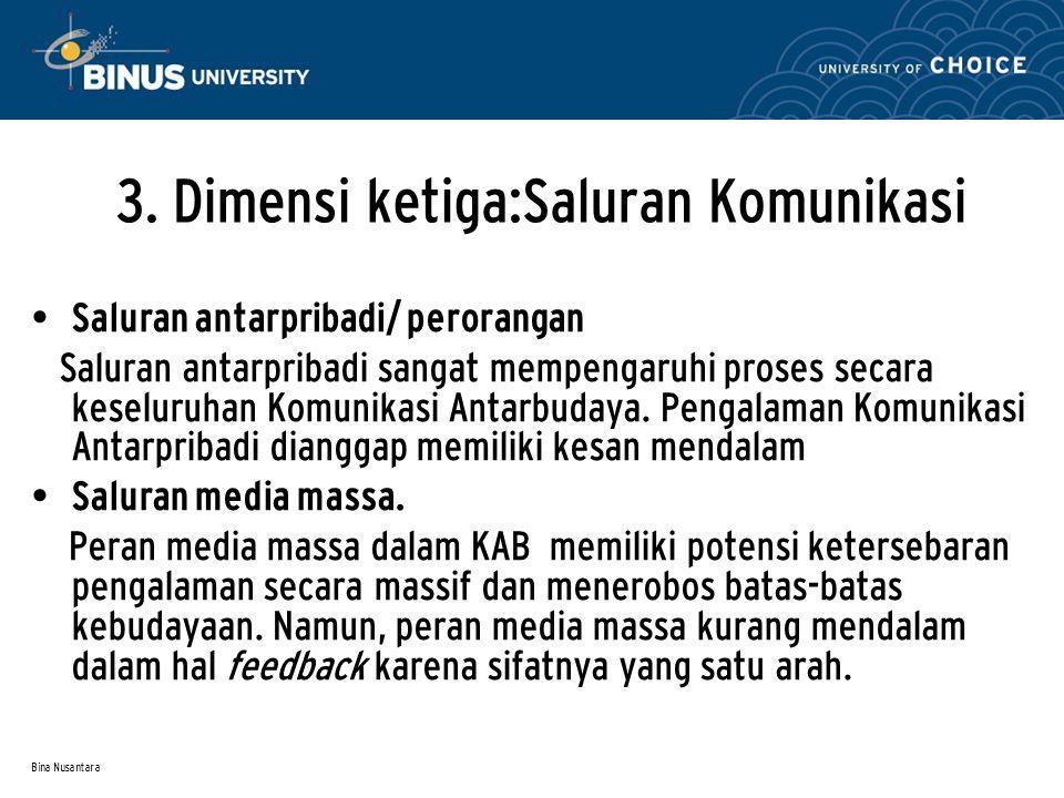 Bina Nusantara 3. Dimensi ketiga:Saluran Komunikasi Saluran antarpribadi/ perorangan Saluran antarpribadi sangat mempengaruhi proses secara keseluruha