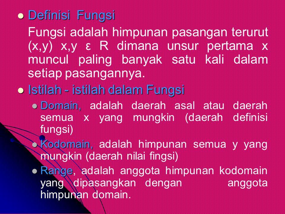 Definisi Fungsi Definisi Fungsi Fungsi adalah himpunan pasangan terurut (x,y) x,y ε R dimana unsur pertama x muncul paling banyak satu kali dalam seti