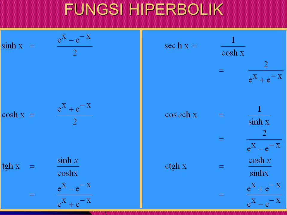 FUNGSI HIPERBOLIK