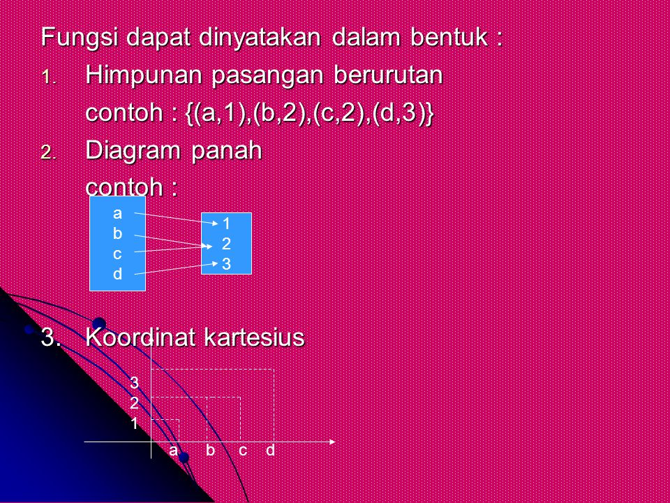 Fungsi dapat dinyatakan dalam bentuk : 1. Himpunan pasangan berurutan contoh : {(a,1),(b,2),(c,2),(d,3)} 2. Diagram panah contoh : 3.Koordinat kartesi