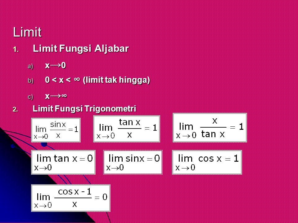 Limit 1. Limit Fungsi Aljabar a) x → 0 b) 0 < x < ∞ (limit tak hingga) c) x → ∞ 2. Limit Fungsi Trigonometri