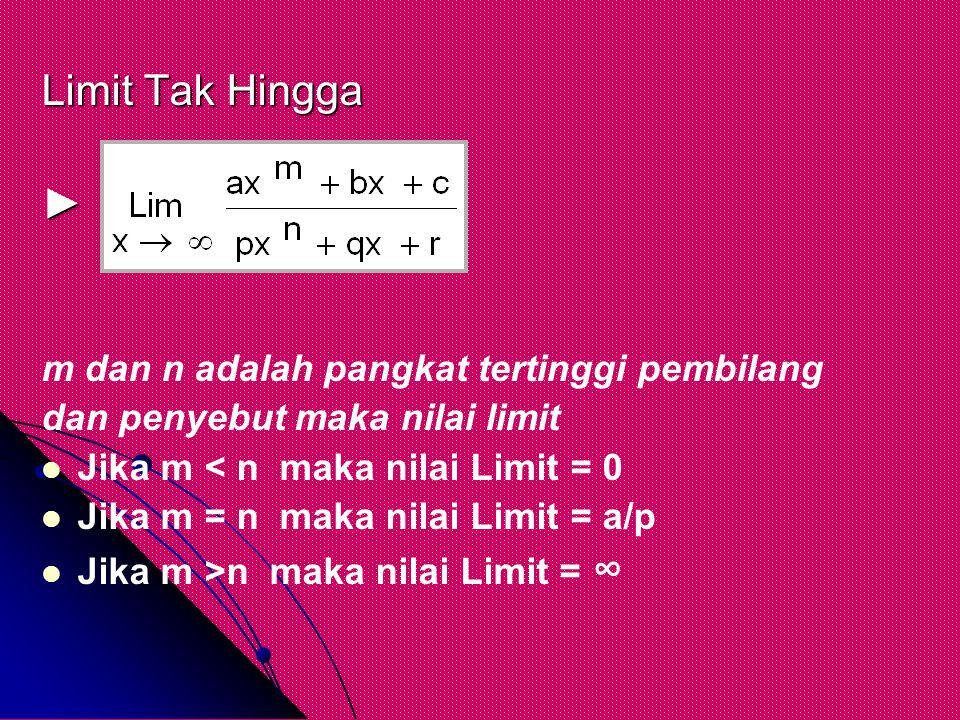 Limit Tak Hingga ► m dan n adalah pangkat tertinggi pembilang dan penyebut maka nilai limit Jika m < n maka nilai Limit = 0 Jika m = n maka nilai Limi