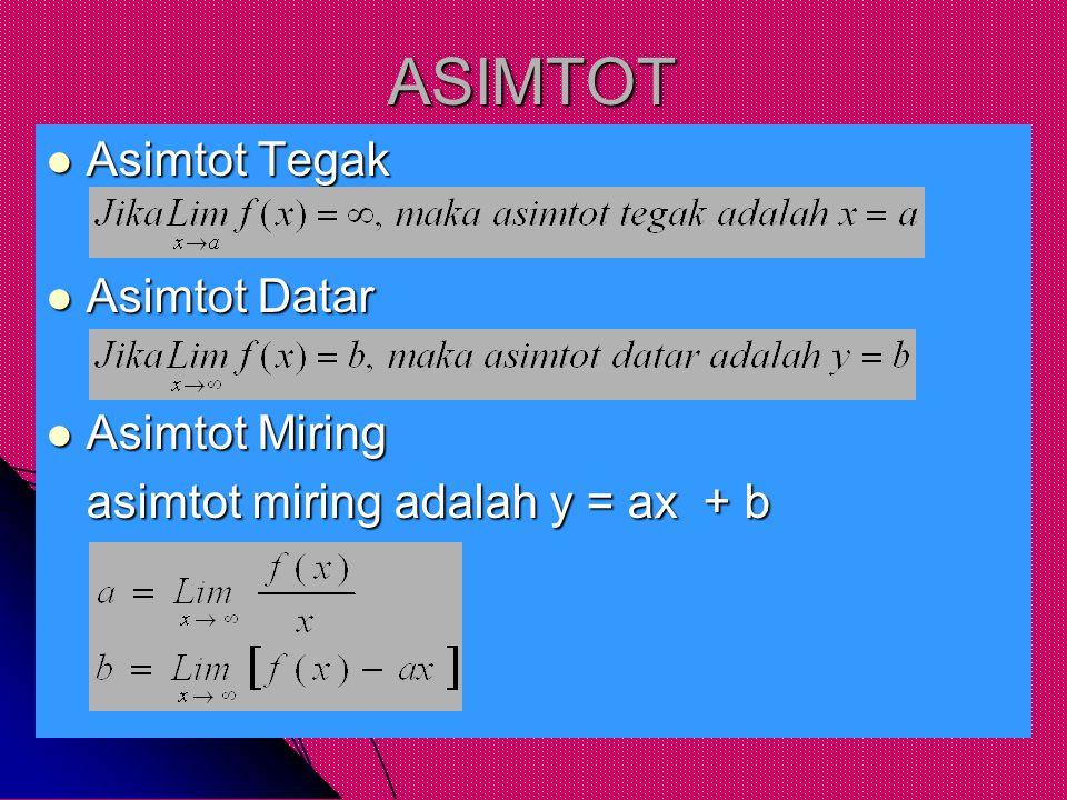 ASIMTOT Asimtot Tegak Asimtot Tegak Asimtot Datar Asimtot Datar Asimtot Miring Asimtot Miring asimtot miring adalah y = ax + b
