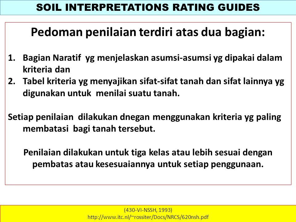 SOIL INTERPRETATIONS RATING GUIDES (430-VI-NSSH, 1993) http://www.itc.nl/~rossiter/Docs/NRCS/620nsh.pdf KEHUTANAN