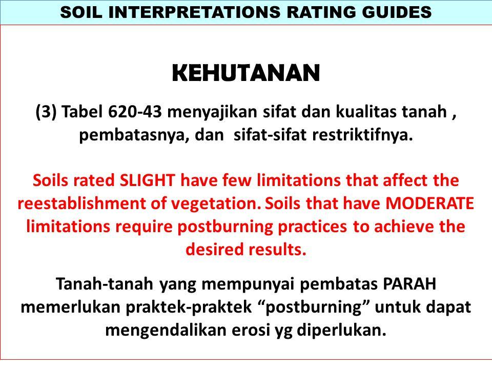 SOIL INTERPRETATIONS RATING GUIDES KEHUTANAN (3) Tabel 620-43 menyajikan sifat dan kualitas tanah, pembatasnya, dan sifat-sifat restriktifnya.