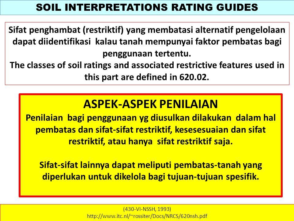 SOIL INTERPRETATIONS RATING GUIDES (430-VI-NSSH, 1993) http://www.itc.nl/~rossiter/Docs/NRCS/620nsh.pdf KEHUTANAN (i) Seedling mortality.