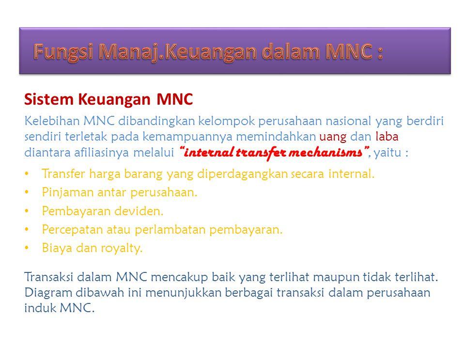 Sistem Keuangan MNC Kelebihan MNC dibandingkan kelompok perusahaan nasional yang berdiri sendiri terletak pada kemampuannya memindahkan uang dan laba