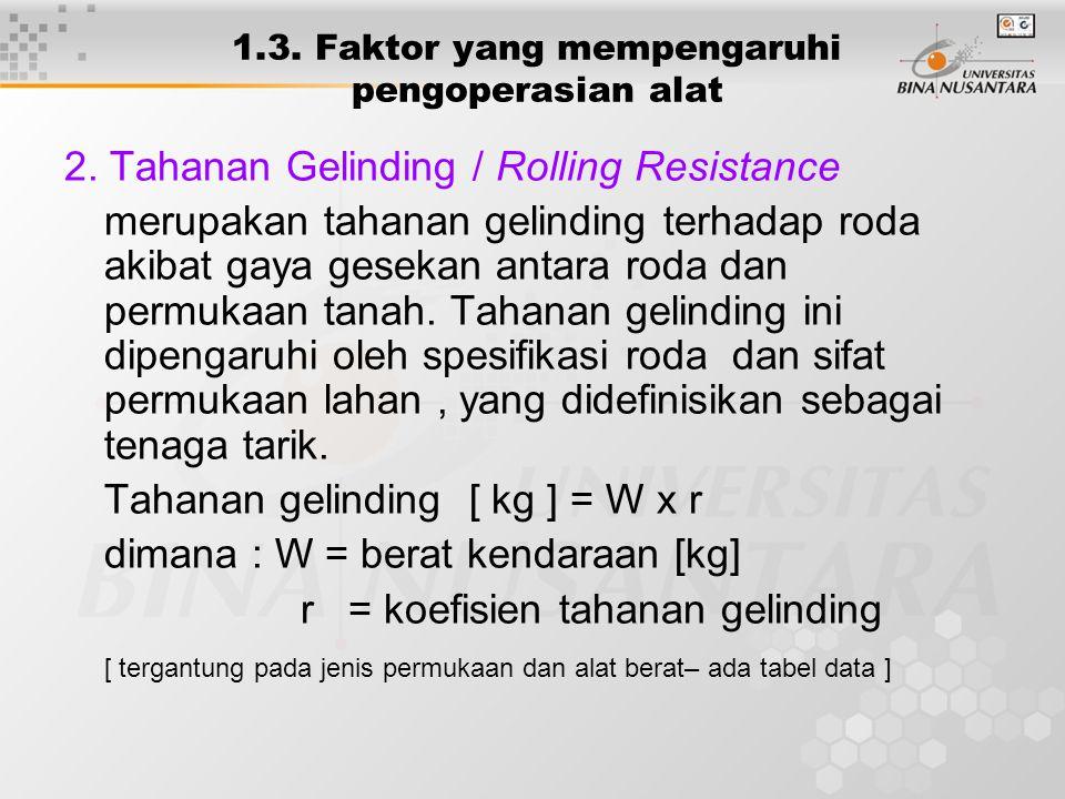1.3. Faktor yang mempengaruhi pengoperasian alat 2. Tahanan Gelinding / Rolling Resistance merupakan tahanan gelinding terhadap roda akibat gaya gesek