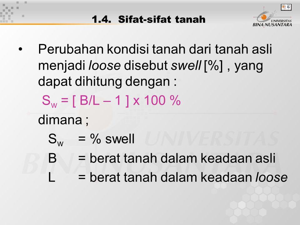 1.4. Sifat-sifat tanah Perubahan kondisi tanah dari tanah asli menjadi loose disebut swell [%], yang dapat dihitung dengan : S w = [ B/L – 1 ] x 100 %