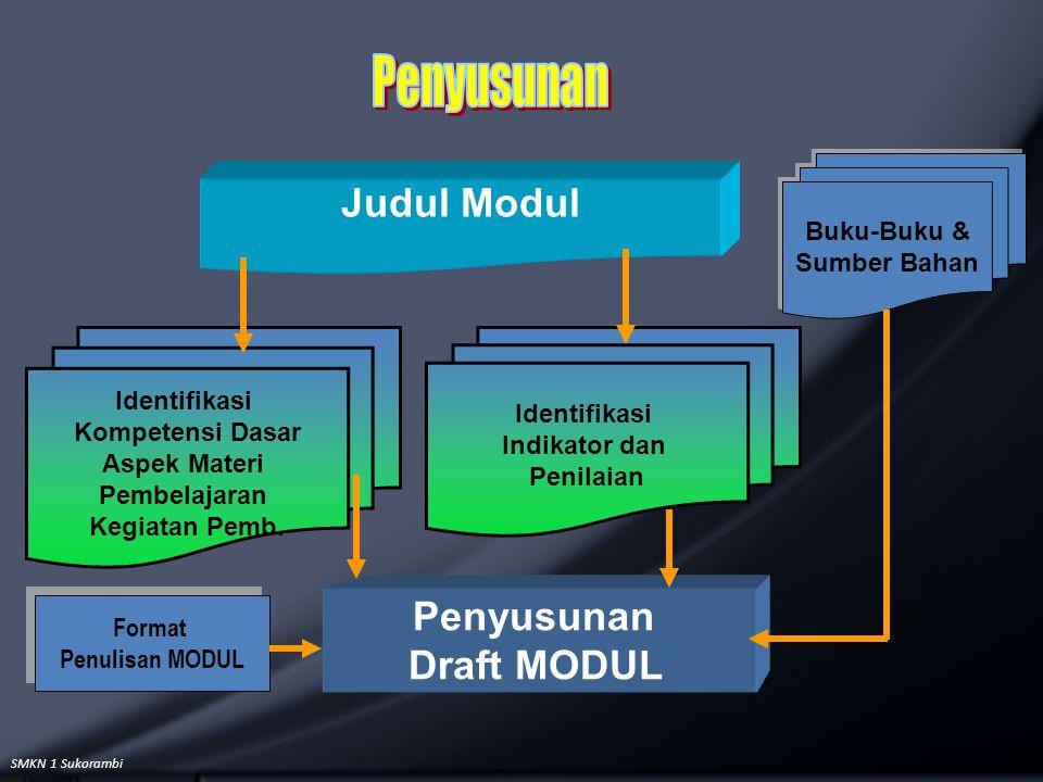 SMKN 1 Sukorambi Judul Modul Identifikasi Kompetensi Dasar Aspek Materi Pembelajaran Kegiatan Pemb. Penyusunan Draft MODUL Format Penulisan MODUL Form