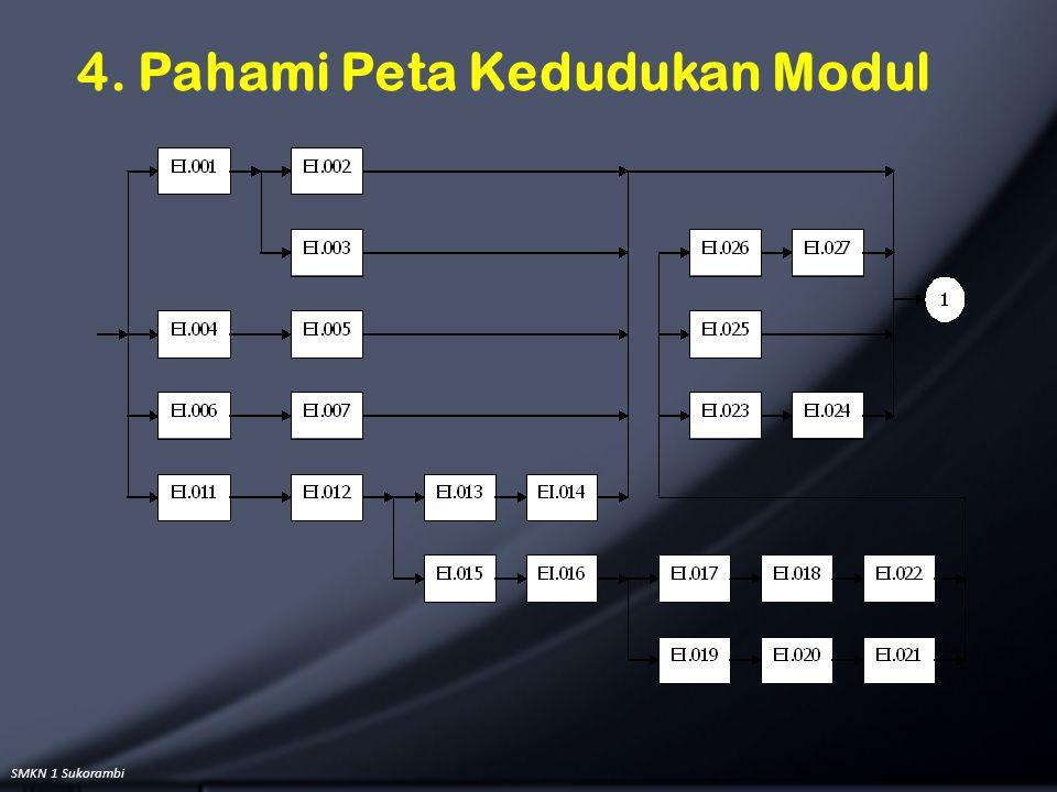 SMKN 1 Sukorambi 4. Pahami Peta Kedudukan Modul