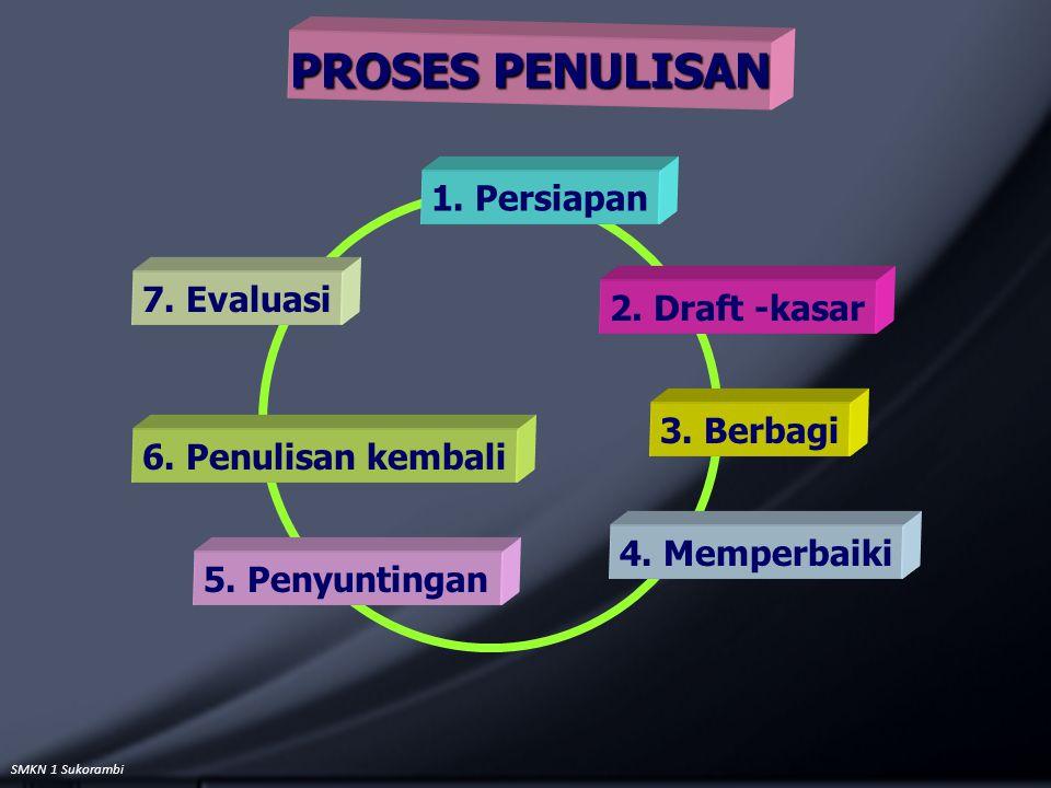 SMKN 1 Sukorambi 1. Persiapan 2. Draft -kasar 3. Berbagi 4. Memperbaiki 5. Penyuntingan 6. Penulisan kembali 7. Evaluasi PROSES PENULISAN