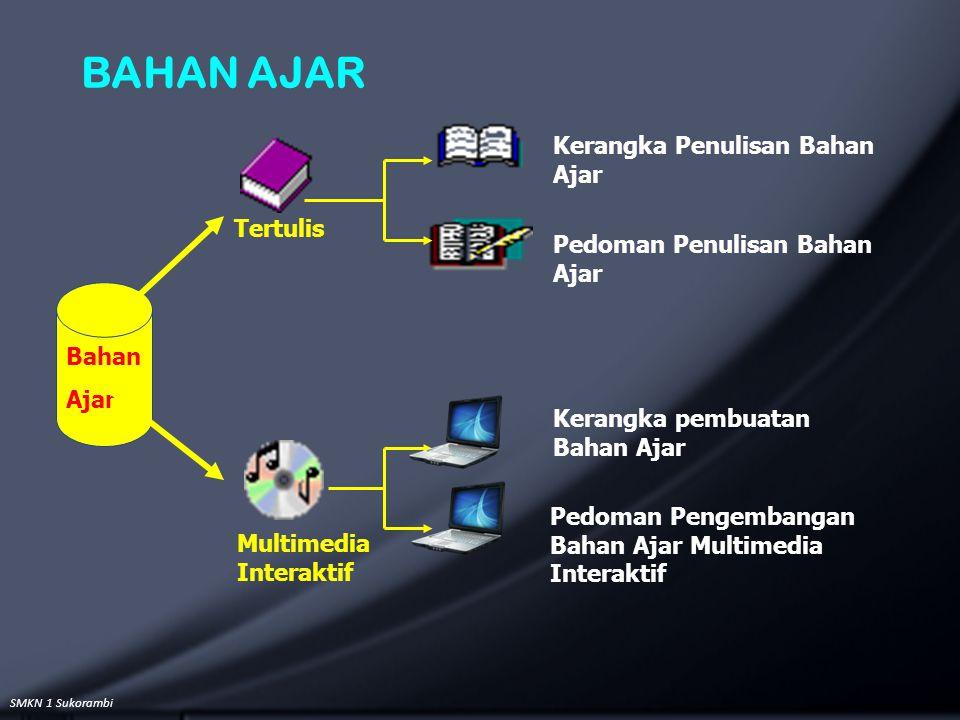 SMKN 1 Sukorambi BAHAN AJAR Bahan Ajar Tertulis Multimedia Interaktif Kerangka Penulisan Bahan Ajar Kerangka pembuatan Bahan Ajar Pedoman Penulisan Ba