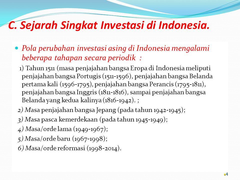 C.Sejarah Singkat Investasi di Indonesia.