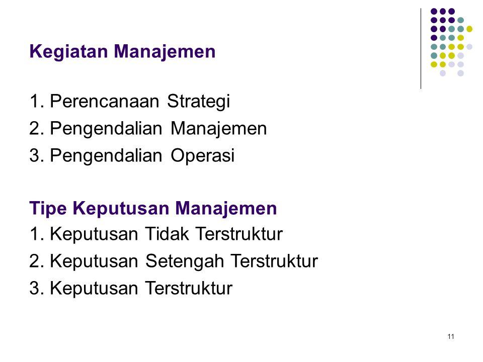 11 Kegiatan Manajemen 1. Perencanaan Strategi 2. Pengendalian Manajemen 3. Pengendalian Operasi Tipe Keputusan Manajemen 1. Keputusan Tidak Terstruktu
