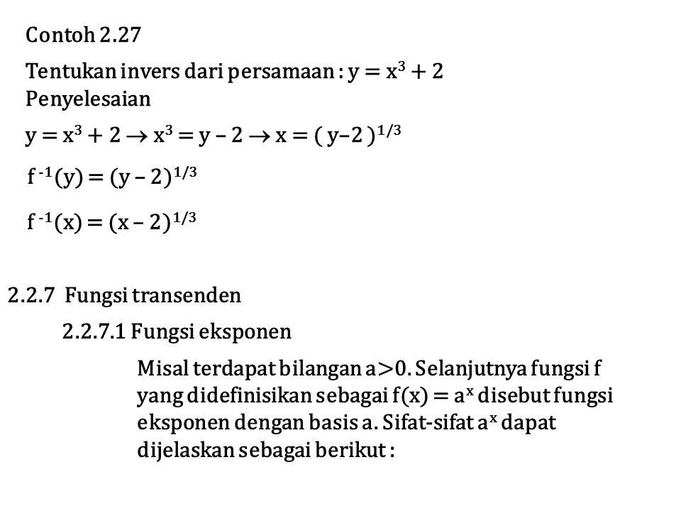 Contoh 2.27 Tentukan invers dari persamaan : y = x 3 + 2 Penyelesaian y = x 3 + 2  x 3 = y – 2  x = ( y–2 ) 1/3 f -1 (y) = (y – 2) 1/3 f -1 (x) = (x