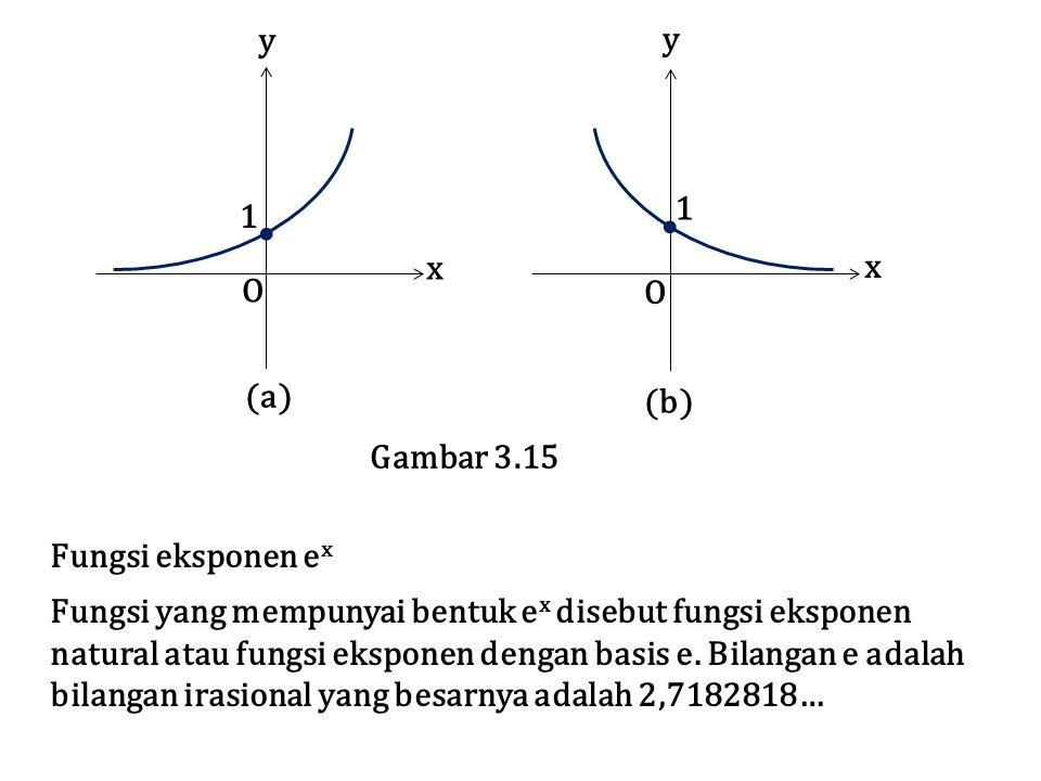 Persamaan eksponensial Misal a > 0 dan a  1 Jika (3.30) a x = a z untuk x = z a x  a z untuk x  z Contoh 3.28 Jika 27 = 3, tentukan nilai x x x 2 – 4 27 = 3  (3 3 ) = 3  3 = 3 x x 2 – 4 x 3x 3x = x 2 – 4  x 2 – 3x – 4 = 0  (x – 4)(x +1) Didapat x 1 = 4, x 2 = –1