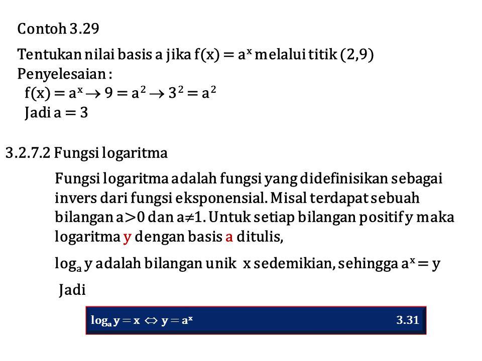 Contoh 3.29 Tentukan nilai basis a jika f(x) = a x melalui titik (2,9) Penyelesaian : f(x) = a x  9 = a 2  3 2 = a 2 Jadi a = 3 3.2.7.2 Fungsi logar