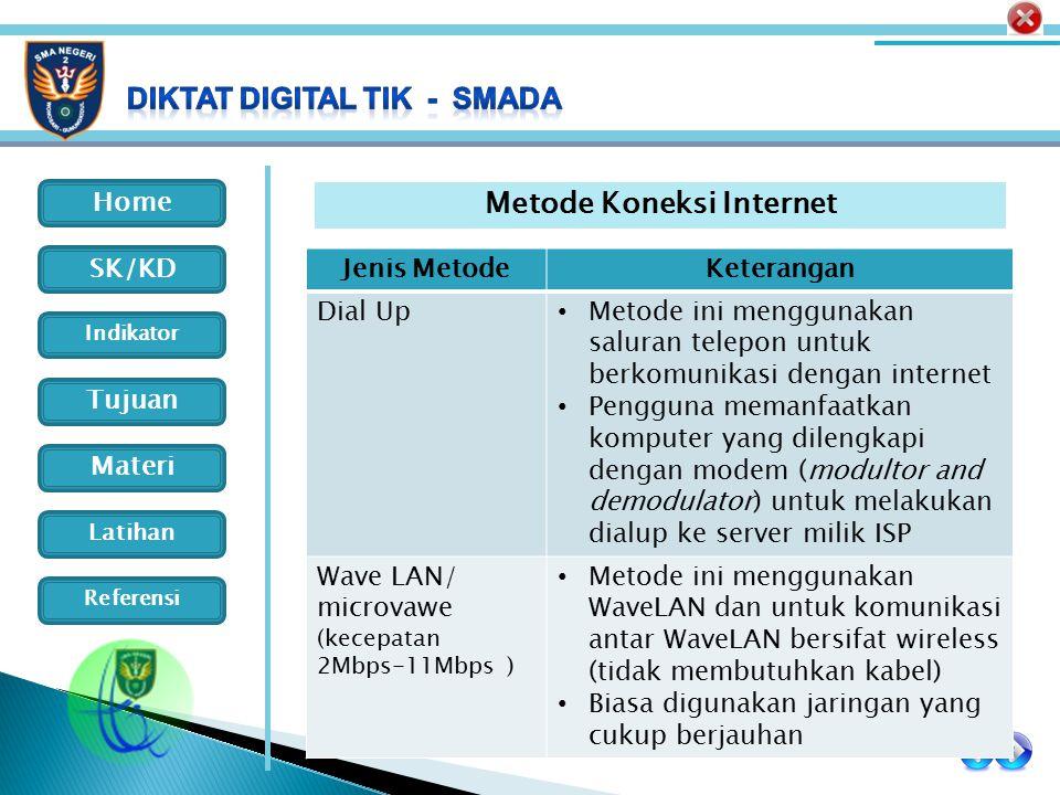 Home Indikator SK/KD Tujuan Materi Latihan Referensi Metode Koneksi Internet Jenis MetodeKeterangan Dial Up Metode ini menggunakan saluran telepon unt