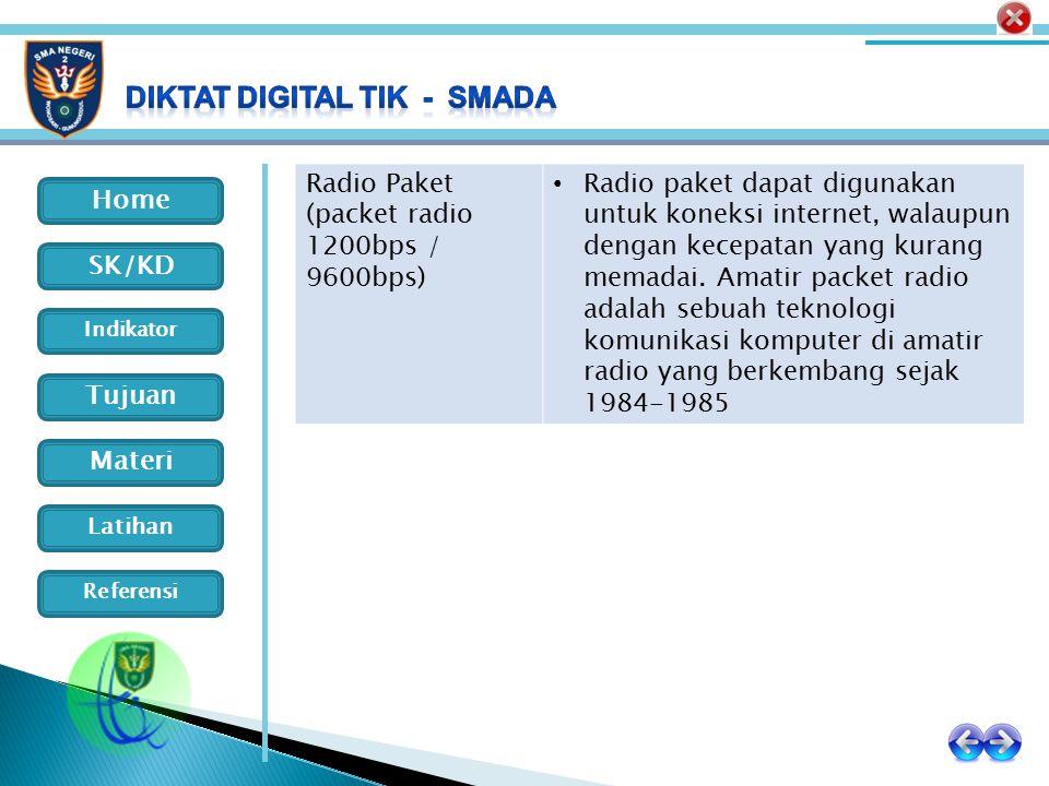 Home Indikator SK/KD Tujuan Materi Latihan Referensi Radio Paket (packet radio 1200bps / 9600bps) Radio paket dapat digunakan untuk koneksi internet,